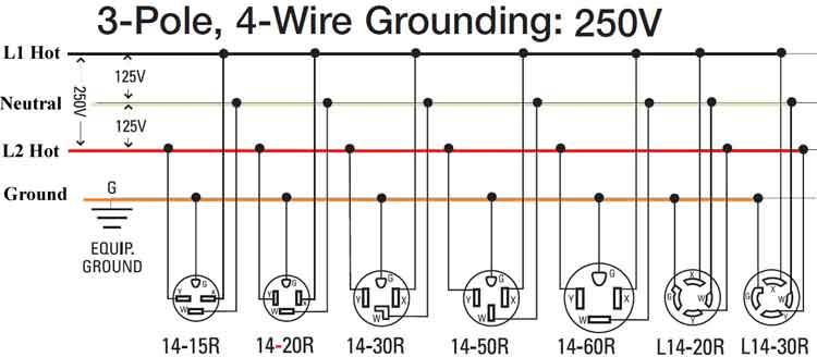 l6 30r wiring diagram Download-30a 250v Plug Wiring Diagram Beautiful Electric Work How to Wire 240 Volt Outlets and Plugs 13-t