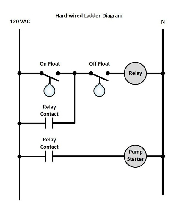 """lead lag pump control wiring diagram Collection-Then as the level continues to increase the """" Float"""" is activated which pletes the circuit 2-j"""