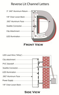 led channel letter wiring diagram Collection-Reverse Channel Letters More 11-o