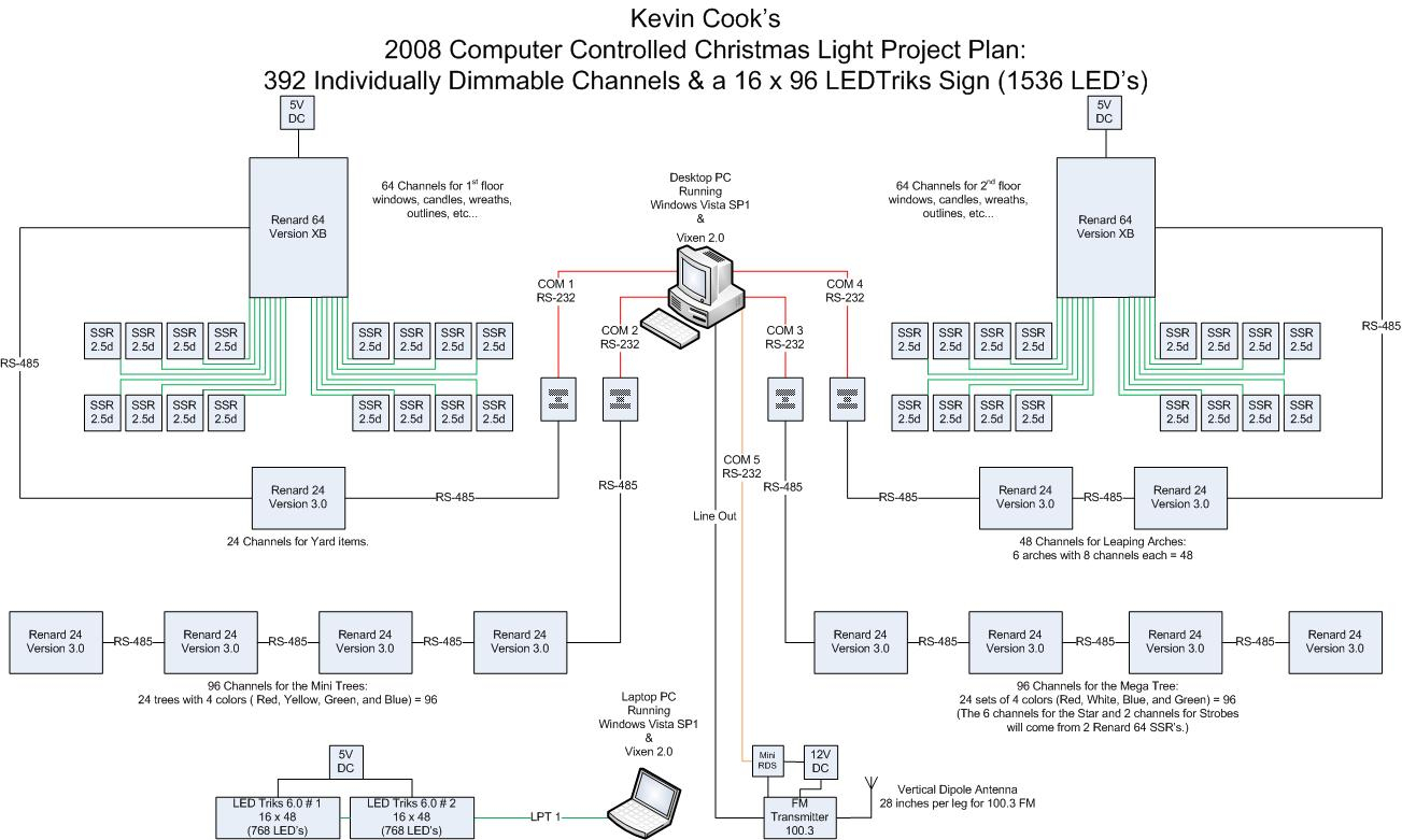 Led Christmas Light Wiring Diagram 3 Wire Sample Wiring