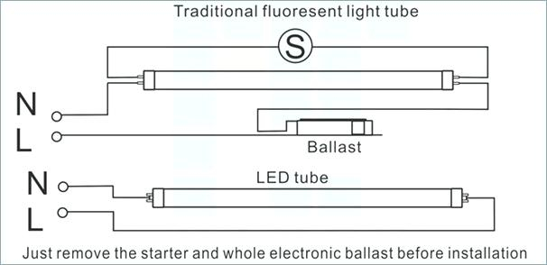 led fluorescent tube replacement wiring diagram Download-ballast for fluorescent light fluorescent light wiring diagram for ballast best of tube diagrams fluorescent light 4-s