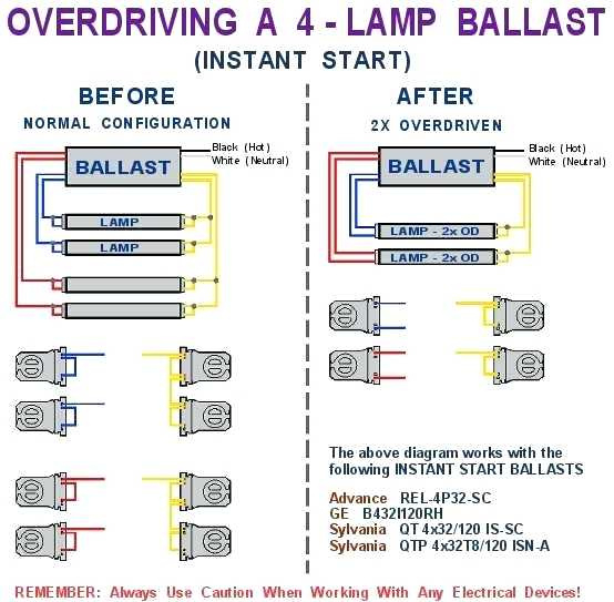 led fluorescent tube replacement wiring diagram Collection-Outdoor Lamp Post Wiring Diagram Fresh sophisticated Fluorescent Light Ballast Ballast Diagram 30 Beautiful Outdoor 17-s
