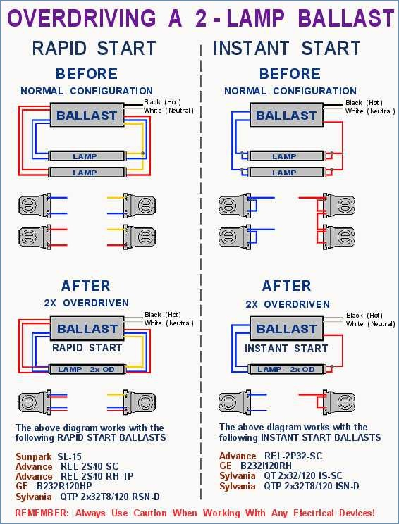 led fluorescent tube replacement wiring diagram Download-Overdriving Fluorescent Lights 5-c