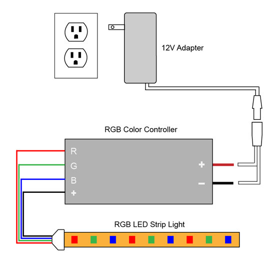 led light wiring diagram Collection-12v Lighting Circuit Diagram Elegant 30 Beautiful Outdoor Lamp Post Wiring Diagram Light and Lighting 2018 2-g