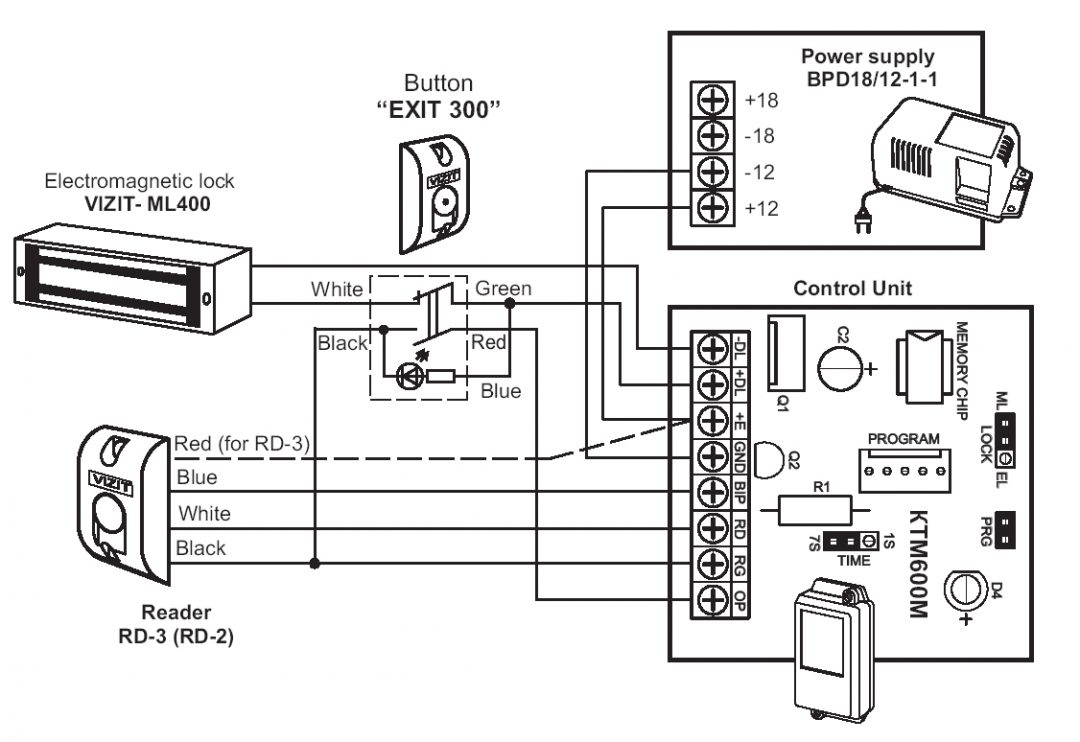 Lenel Access Control Wiring Diagram Download Wiring