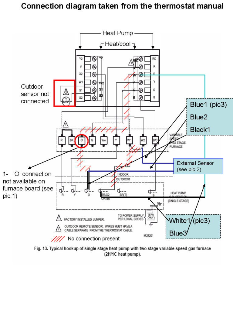 lennox furnace thermostat wiring diagram Download-Furnace Thermostat Wiring Diagram With Example Pics To Diagrams Fair 17-b