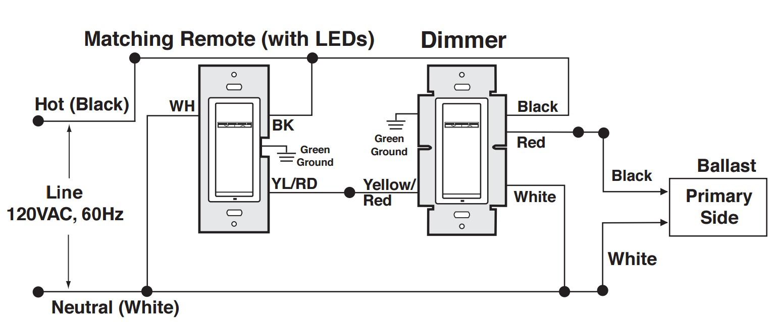 leviton 3 way dimmer switch wiring diagram Collection-5 way switch wiring diagram leviton wire center u2022 rh hanleetkd co INSTEON Dimmer Wiring Electrical 15-a