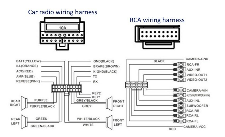 lexus stereo wiring diagram Download-Radio Wiring Harness Installation Unique Stunning Wiring A Car Radio S Everything You Need to Know 3-o