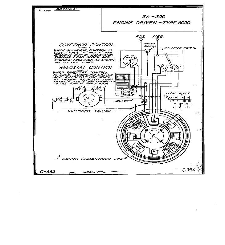 lincoln sae 300 wiring diagram gallery