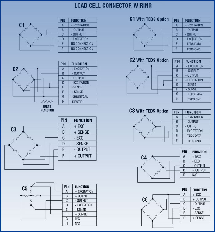 load cell junction box wiring diagram Collection-load cell junction box wiring diagram Download Load Cell Wiring Diagram Awesome Load Cell Junction 13-f