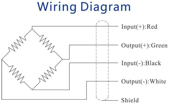 load cell junction box wiring diagram Collection-load cell junction box wiring diagram Download load cell wiring diagram Lovely Wonderful Load Cell 13-a