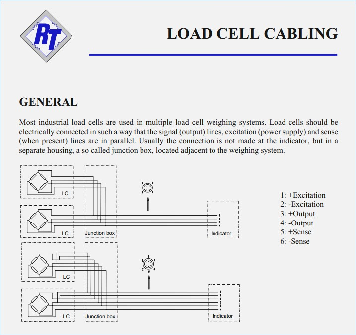 load cell junction box wiring diagram Collection-Wiring Diagram Detail Name load cell junction box wiring diagram – Load Cell Wiring Diagram Fresh Fine 4 Wire 4-b