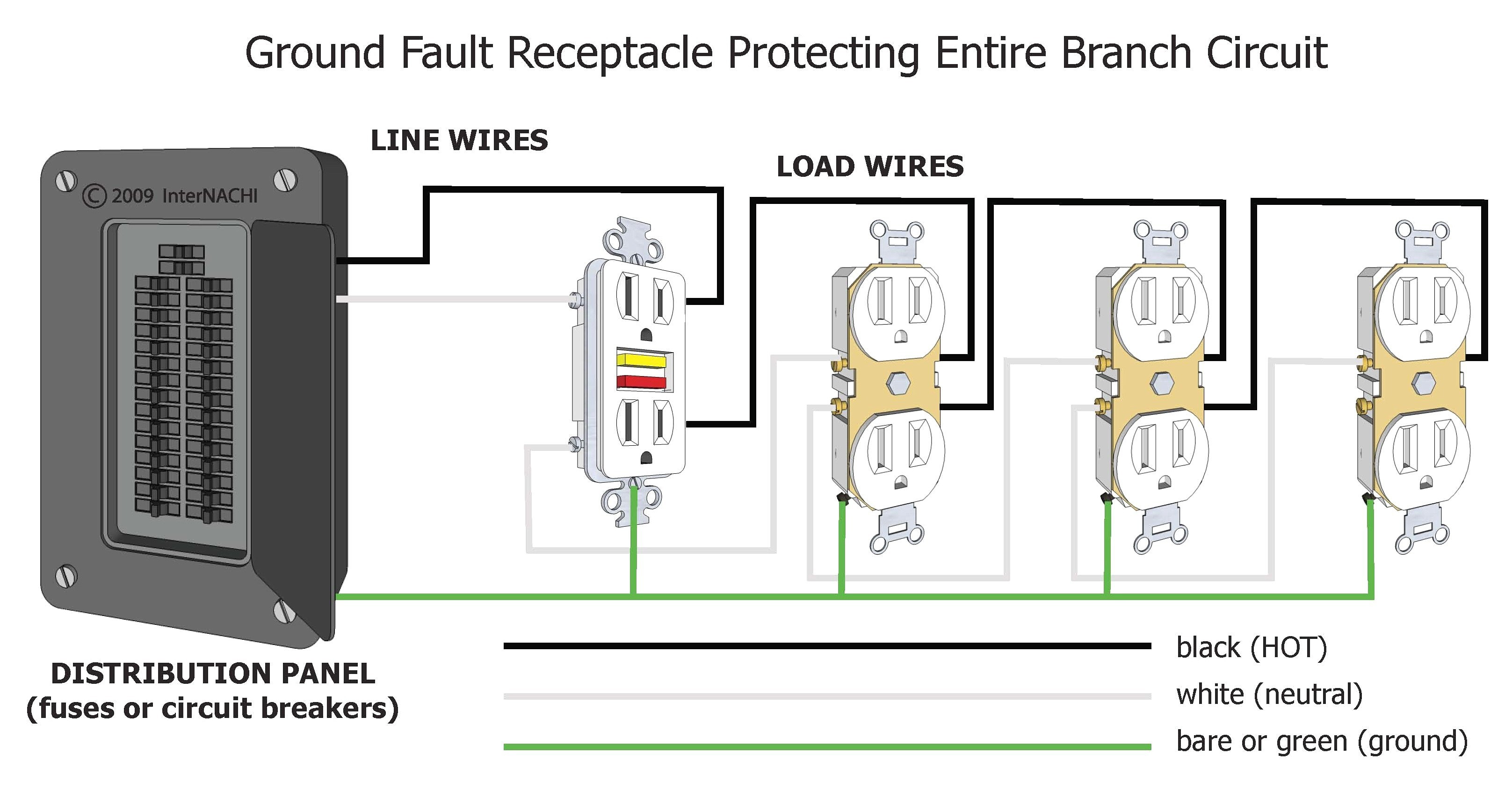 load center wiring diagram  wiring collection