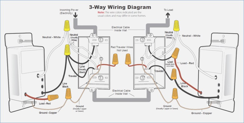 lutron caseta wiring diagram Download-Electrical Wiring Lutron Dimmer Wiring Diagram 3 Way Maestro 2-o