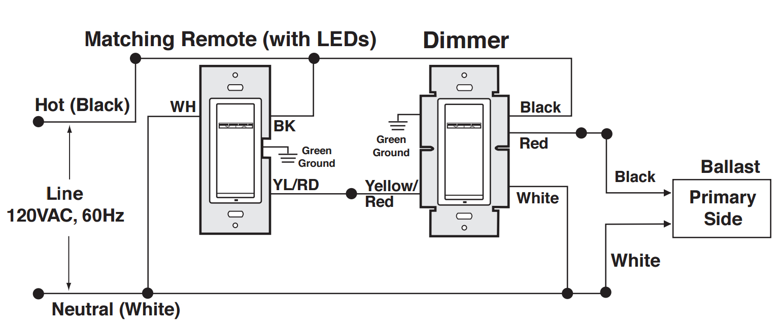 Dimmer Wiring Diagram Australia : Lutron dimmer switch wiring diagram collection