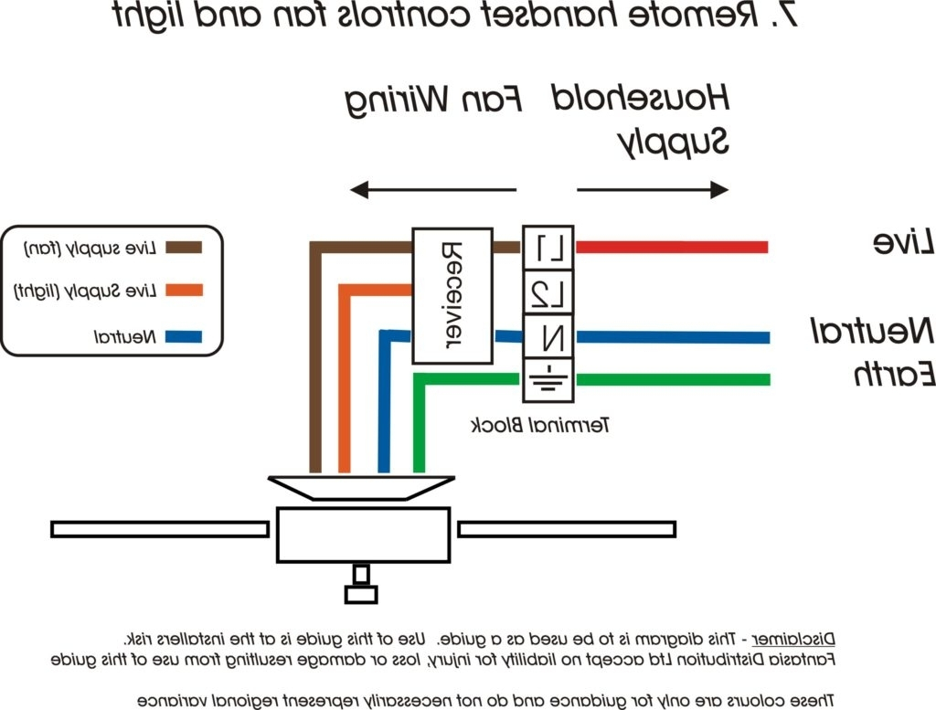 lutron wiring diagram Collection-Lutron 3 Way Switch Wiring 4 Diagram Maestro Dimmer Two Light With At Random 2 Lutron 2-p