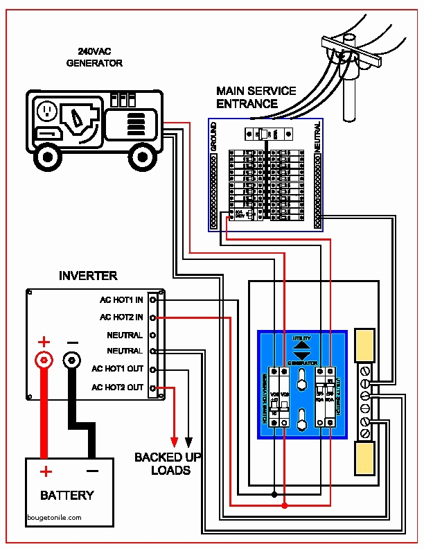 Diagram Manual Transfer Switch Wiring Diagram
