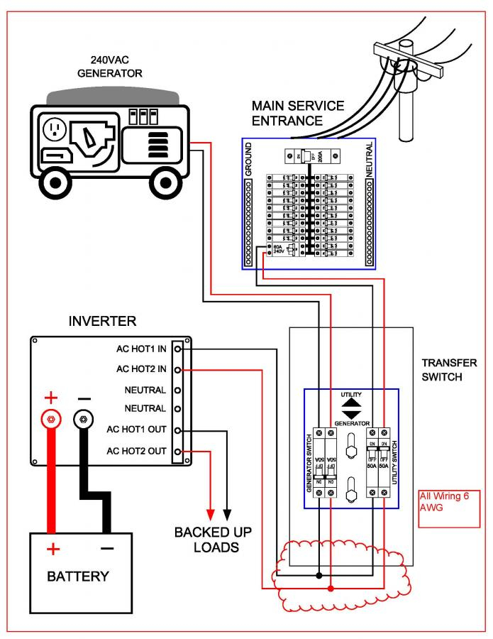 Diagram  Generac Manual Transfer Switch Wiring Diagram