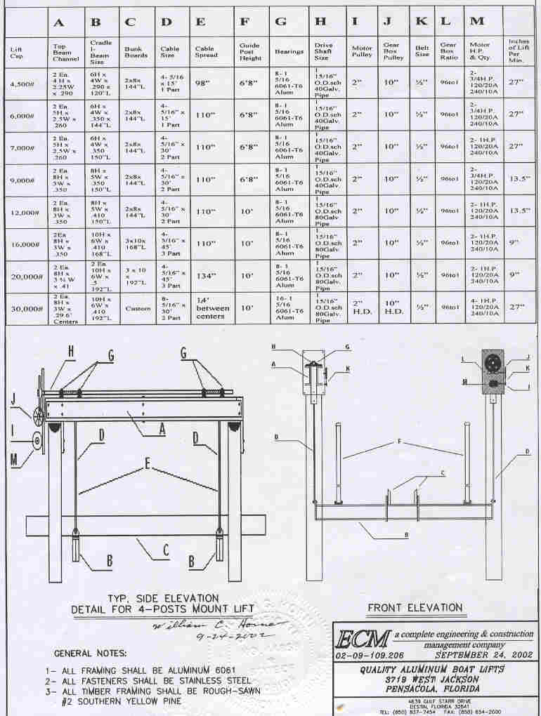 marathon boat lift motor wiring diagram Collection-Please read all instructions before attempting to install your lift Failure to due so could result in serious injury or 19-q