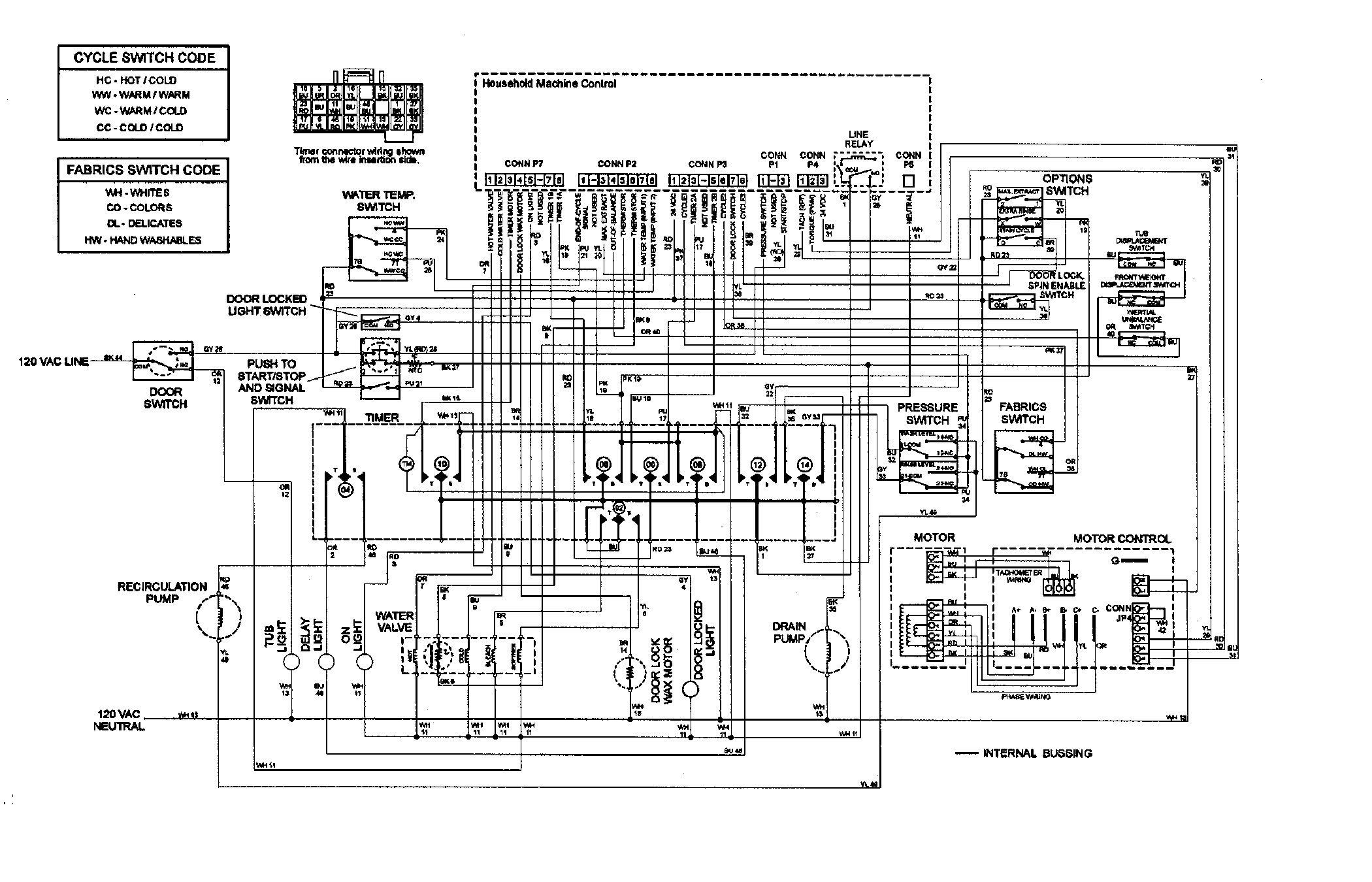 maytag washer wiring diagram Collection-M 8-g