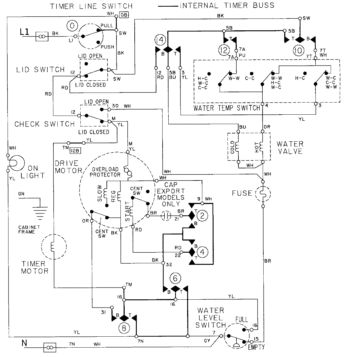 maytag washer wiring diagram Collection-Maytag Washer Wiring Diagram Awesome Maytag Maytag Laundry Parts Model Lat9604aae 12-h