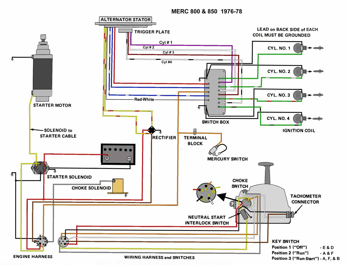 mercury outboard wiring diagram Collection-mercury outboard wiring harness diagram Download 1997 mercury outboard motor wiring diagram electrical drawing rh DOWNLOAD Wiring Diagram 5-h