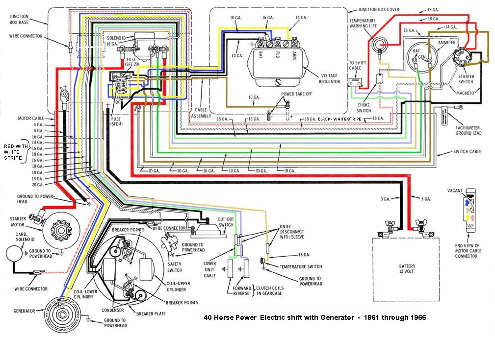 mercury outboard wiring diagram Collection-Mercury Outboard Wiring Harness Diagram Fresh Wiring Diagram for Boat Motor Free Wiring Diagrams 12-b