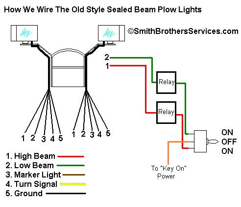 meyer snow plow lights wiring diagram Collection-To Install Light Wiring Harness Best Old Light Wiring Diagram Wiring Diagrams 58 Awesome 19-i