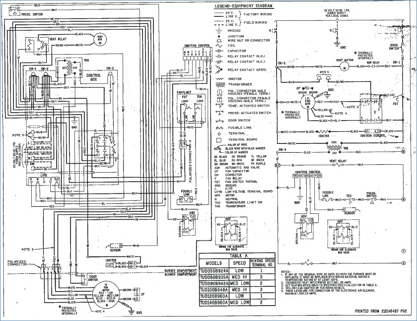 miller foot pedal wiring diagram download
