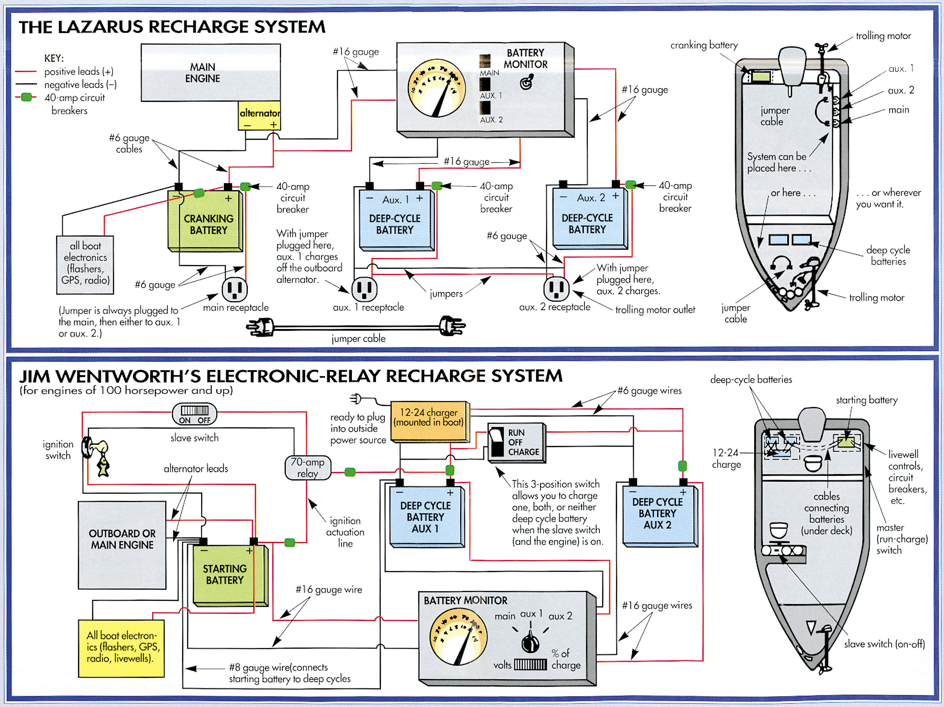 minn kota onboard battery charger wiring diagram Download-Minn Kota 3 Bank Charger Wiring Diagram Unique Wiring Diagram for Board Battery Charger Circuit and 12-c