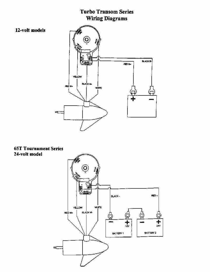 minn kota wiring diagram manual Download-Minn Kota Wiring Diagram 12 Volt Solidfonts 16-f