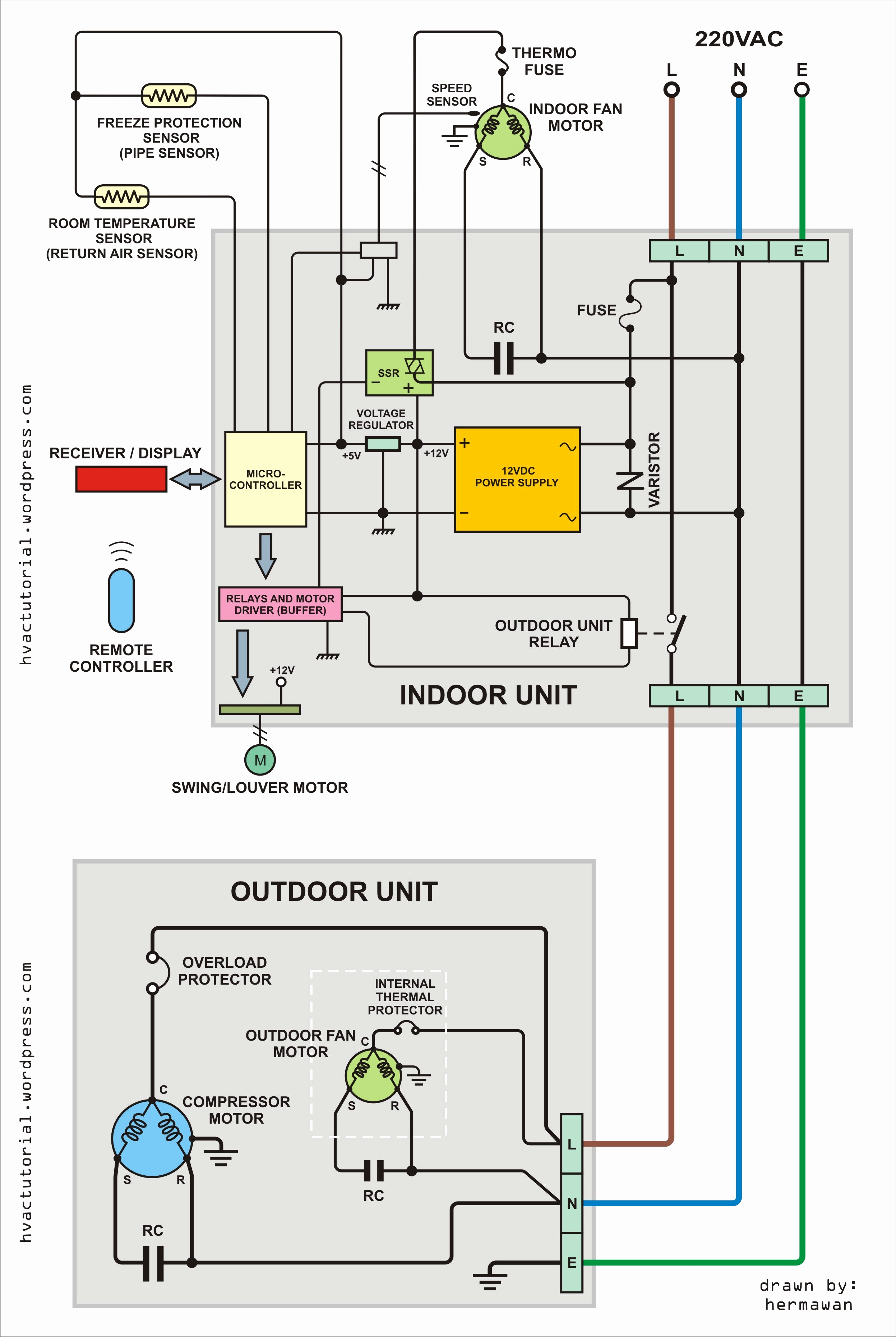 Mitsubishi Mini Split Wiring Diagram Gallery Collection. Mitsubishi Mini Split Wiring Diagram Downloadmitsubishi For System Air Download. Mini Cooper. Basic Mini Wiring Diagram At Scoala.co