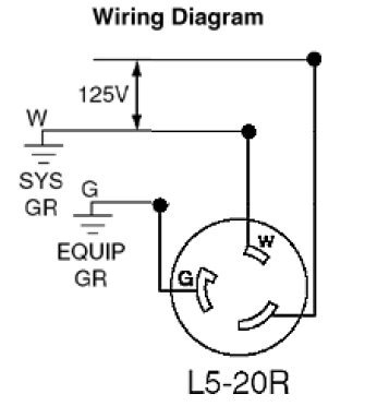 nema 14 20r wiring diagram Collection-Nema 14 30r Wiring Diagram Awesome Wonderful L5 20p Wiring Diagram Gallery Electrical Circuit 7-r