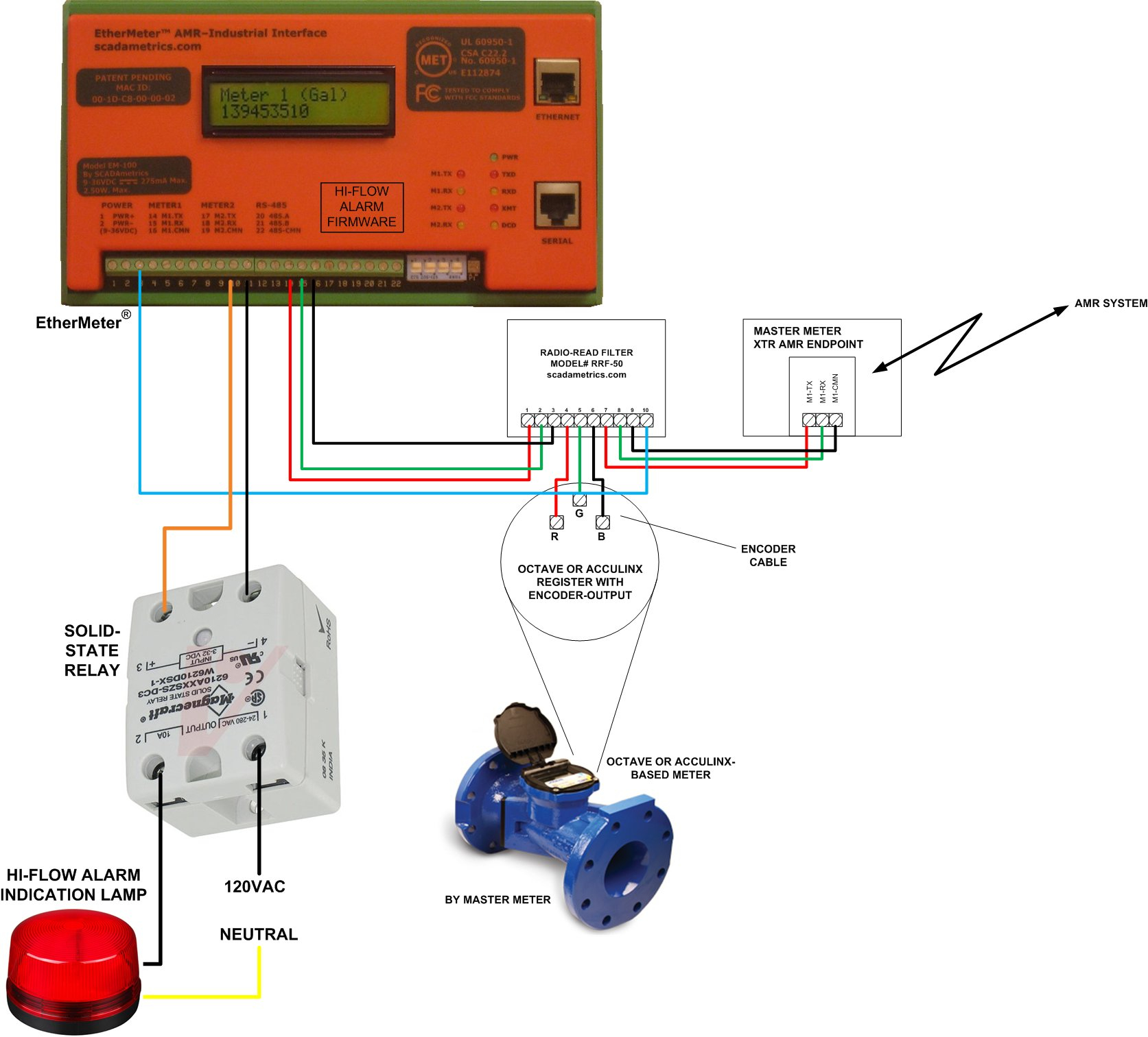 neptune water meter wiring diagram Collection-BooneIA Schematic 01 In Flow Meter Wiring Diagram 5-c