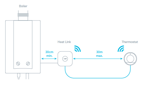 nest 3rd generation wiring diagram uk Download-Install Nest thermostat R Wire Awesome Charming Nest Wiring Diagram 2wire Heat Ly Best Image 9-j