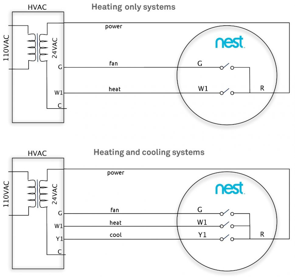 nest 3rd generation wiring diagram uk Collection-Nest Thermostat Wire Diagram Wiring Chocaraze 3-r