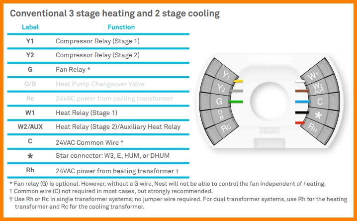 nest heat pump wiring diagram Collection-Install Nest thermostat R Wire Luxury Nest thermostat Wiring Requirements Wiring solutions 65 Lovely Install 13-q