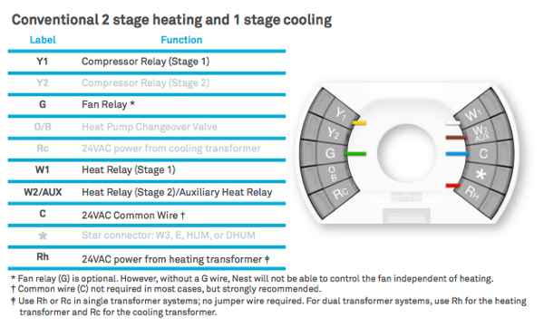nest thermostat heat pump wiring diagram Download-Nest Wiring Diagram Heat Pump Luxury Faqs for Ecobee Smart Si 20-r