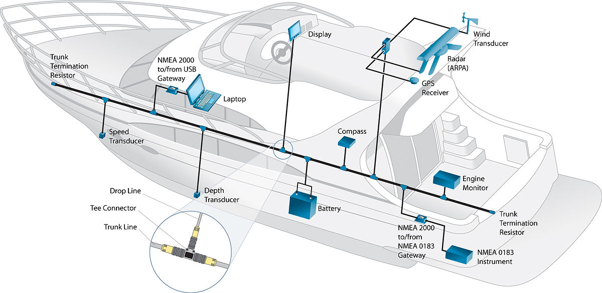 Nmea 2000 Wiring Diagram Collection