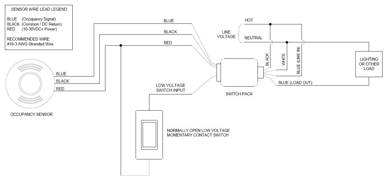 occupancy sensor power pack wiring diagram Collection-Wiring Diagram Pics Detail Name occupancy sensor power pack 8-j
