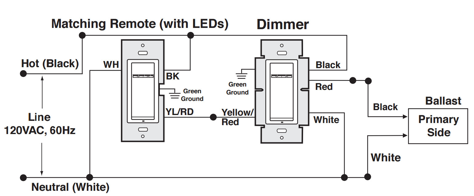 occupancy sensor wiring diagram 3 way Collection-Leviton Dimmer Switch Wiring Diagram Within Timer Occupancy Sensor 3 Way 0 3-a