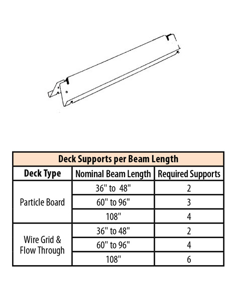 omega gauges wiring diagram Download-OSDS ND Omega Deck Shelf Support 8-o