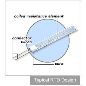 omega gauges wiring diagram Download-RTD Sensors & Probes Resistance Temperature Detection 6-k
