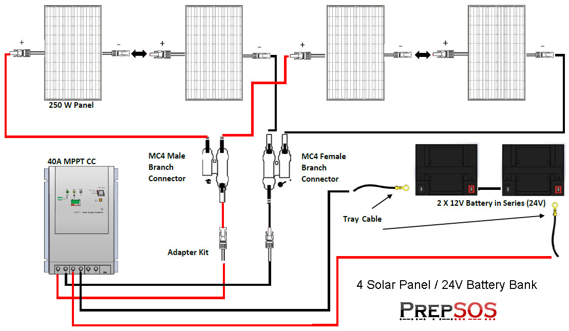 on grid solar system wiring diagram Download-How to Install solar Panels Wiring Diagram Best solar Panel Wiring Diagram for Motorhome Wiring 8-o