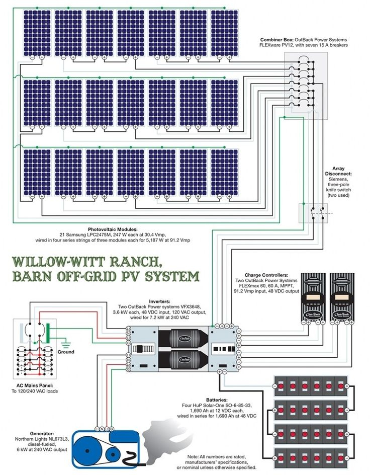 on grid solar system wiring diagram Download-The Most Incredible and Interesting f Grid Solar Wiring Diagram regarding Your own home 6-h