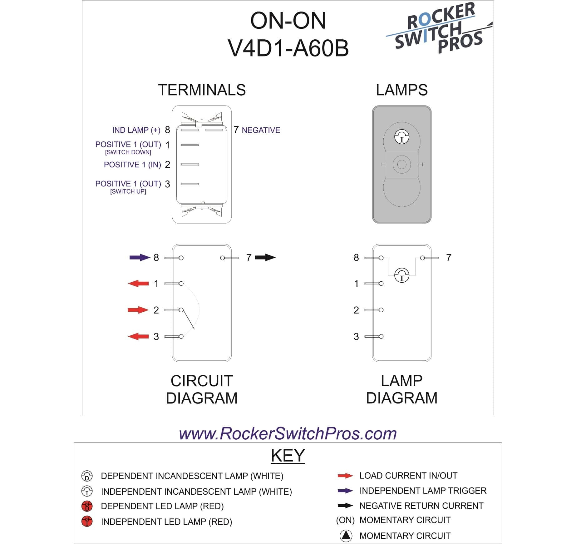 on off on toggle switch wiring diagram Collection-ON Rocker Switch Ind Lamp Three Way Brilliant Wiring Diagram 16-s