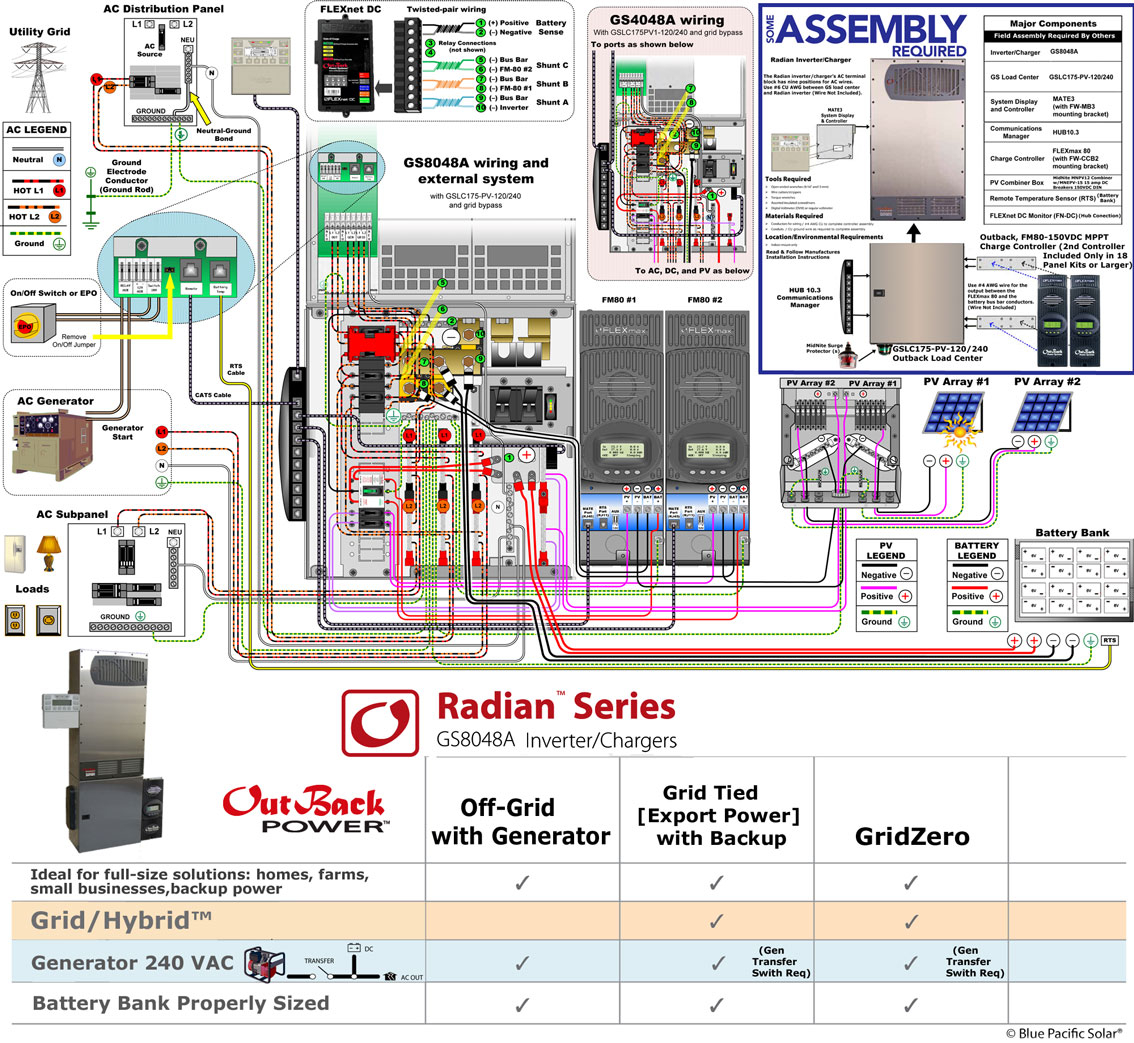 outback radian wiring diagram Download-Fast Installation Just Hang on the Wall and Make the Connections outback 18-g