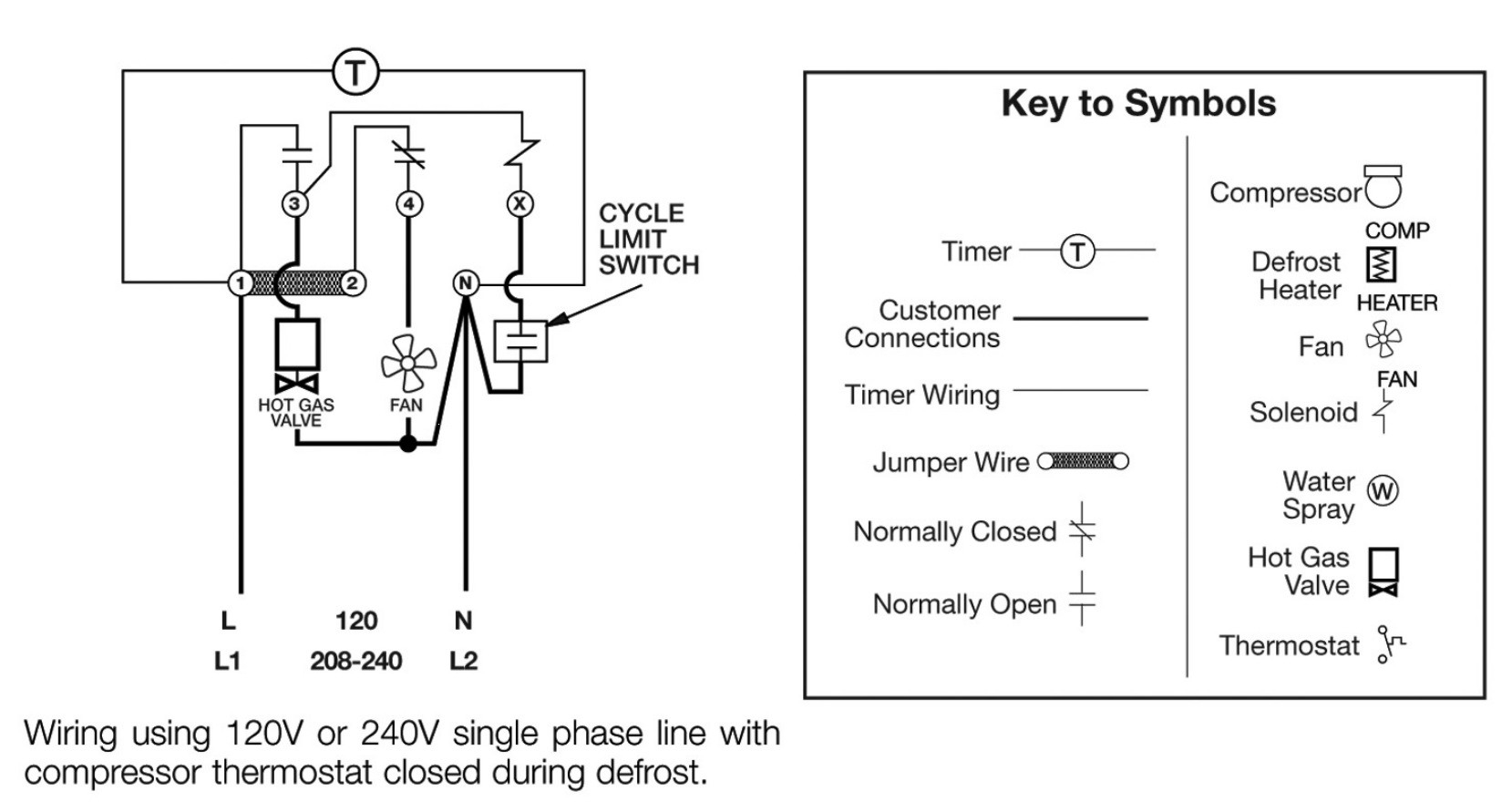 paragon 8141 00 wiring diagram Collection-Paragon Timer Wiring Diagram Diagrams Schematics Throughout Defrost Time Clock 0 6-n