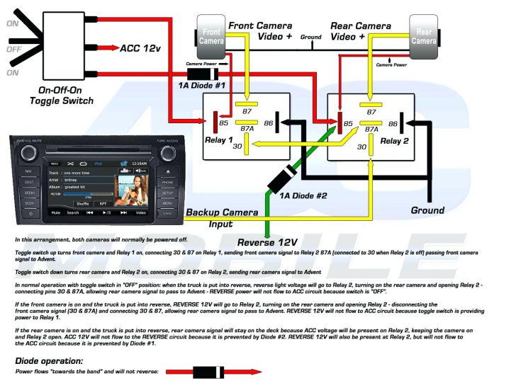 peak backup camera wiring diagram Collection-Installing Backup Camera Reverse Wire Lovely Pioneer Wire Diagram App Radio Wiring Deh X6700bt Stereo with 6-a