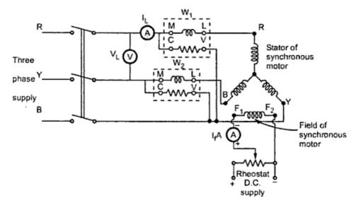 Phasor Generator Wiring Diagram Collection Wiring Collection